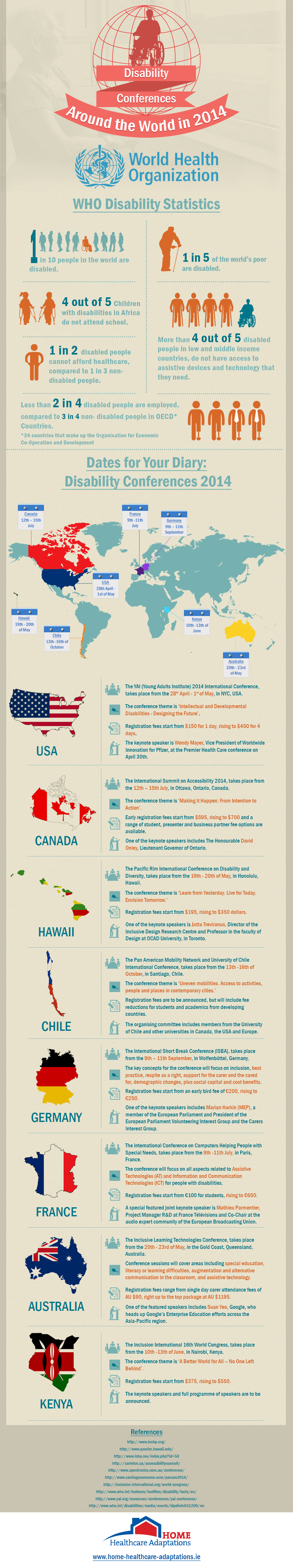 The Disability Conferences Around the World in 2014 You Need to Attend, An Infographic